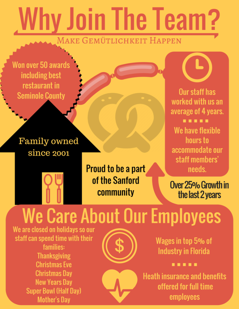 Work with us Infographic